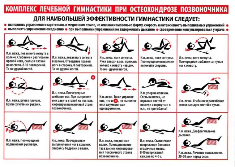 Упражнения для профилактики остеохондроза 1