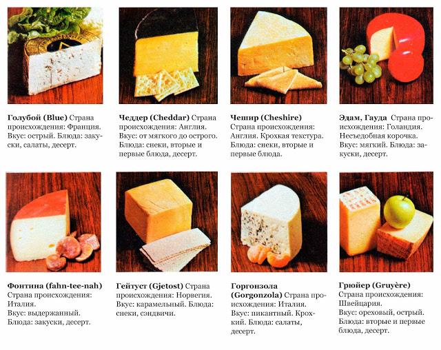 Какие виды сыра как используются в кулинарии 3