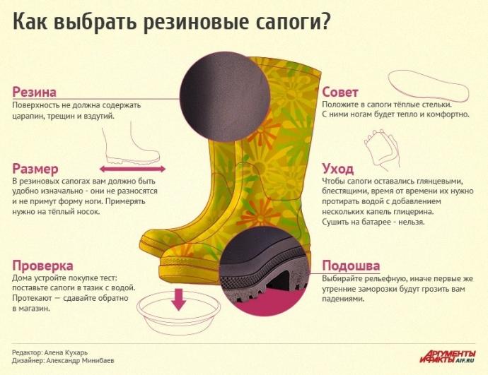 Выбираем и носим резиновые сапоги с умом 2