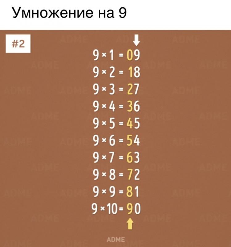 Простые математические трюки 2