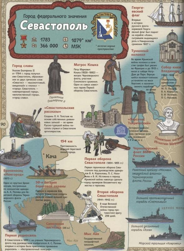 Достопримечательности России, о которых стоит знать 6