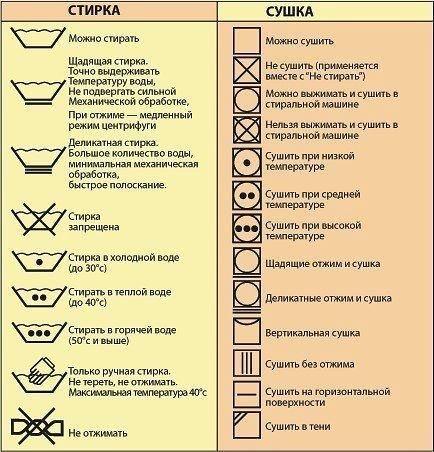 Расшифровка обозначений значков на ярлыках 5