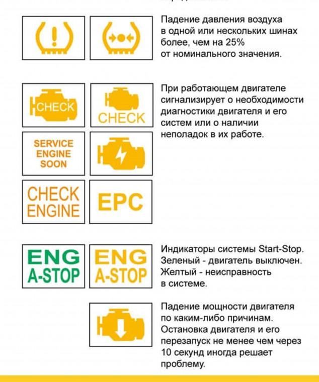 Что обозначают индикаторы на приборной панели автомобиля 3