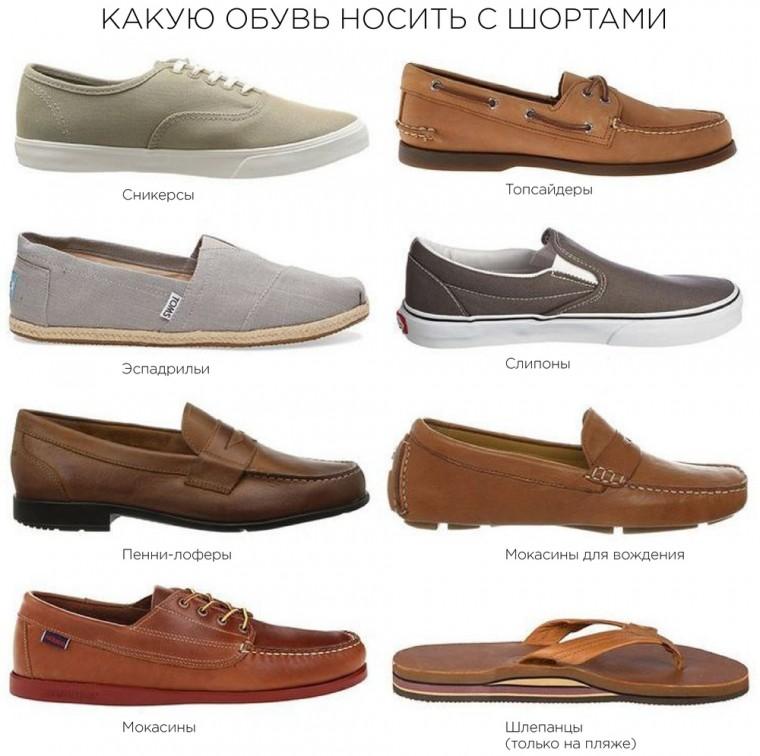 Путеводитель по мужской обуви: называем правильно 0