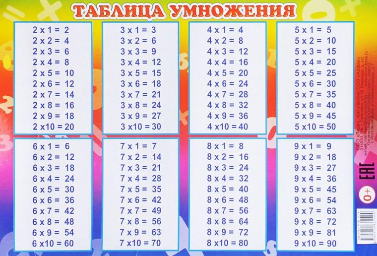 Как превратить умножение любых чисел на любые в устный счет 0