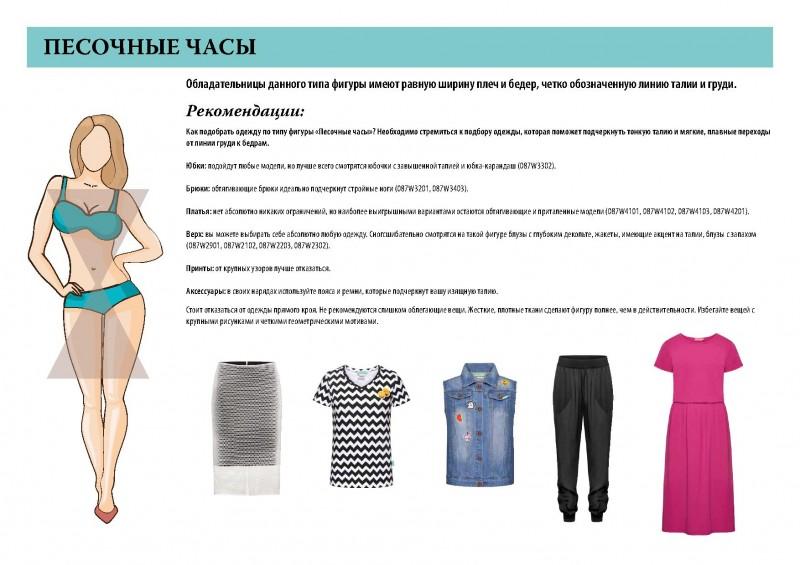 Как подобрать платье под особенности фигуры 0