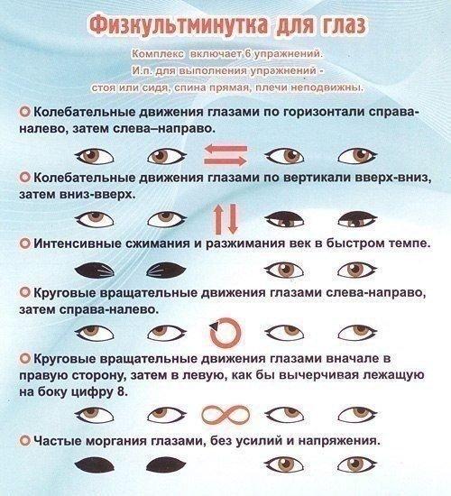 Упражнения для поддержания, восстановления и улучшения зрения 0