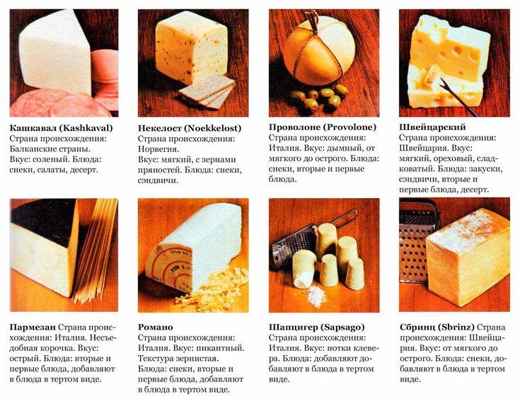Какие виды сыра как используются в кулинарии 2