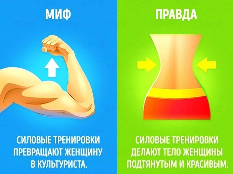 Развенчиваем мифы о тренировках 1