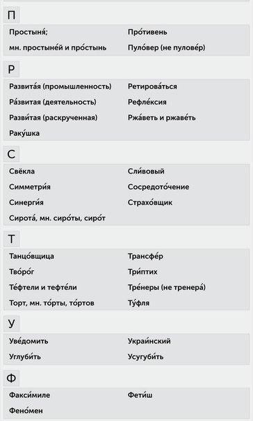 Как ставить ударение правильно и говорить действительно по-русски 3