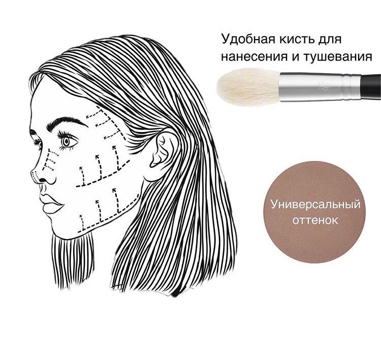 Основное, что стоит знать о макияже 1