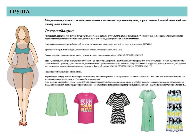 Как подобрать платье под особенности фигуры 1