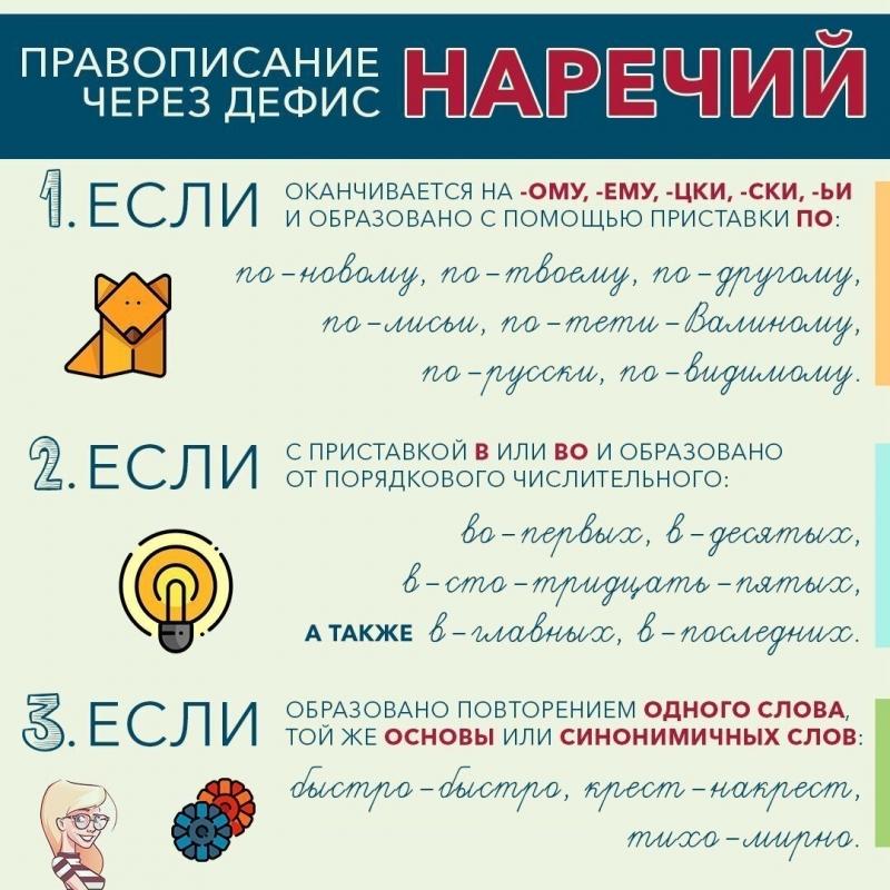 Правила русского языка, которые запомнить легче, чем казалось 0