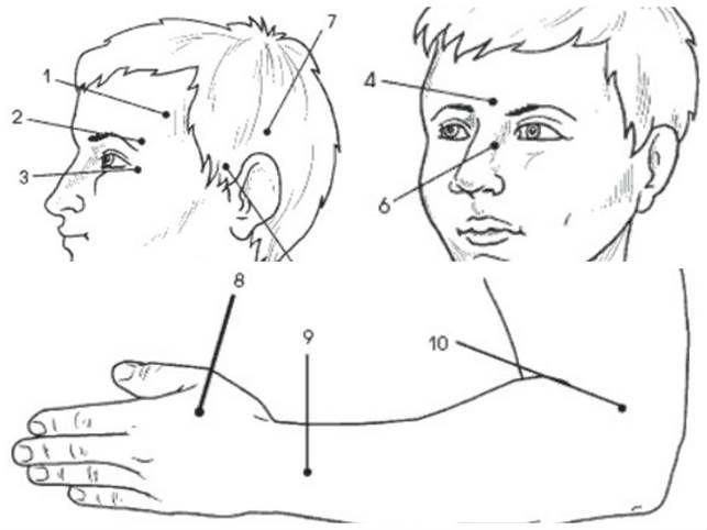 Точечный массаж при головной боли 1