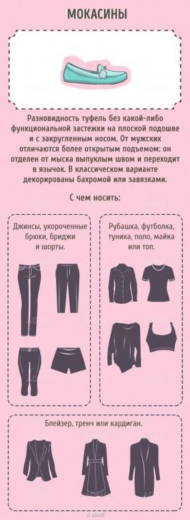 Путеводитель по женской обуви: называем правильно 1