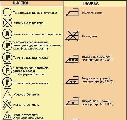 Расшифровка обозначений значков на ярлыках 6