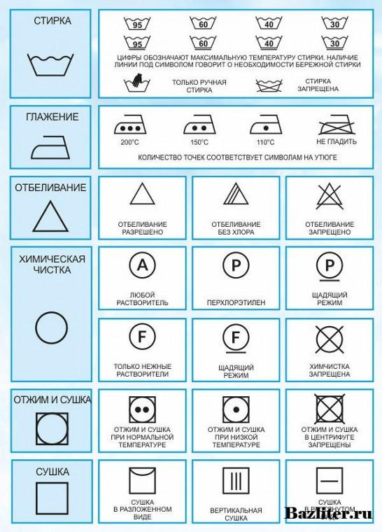 Расшифровка обозначений значков на ярлыках 2