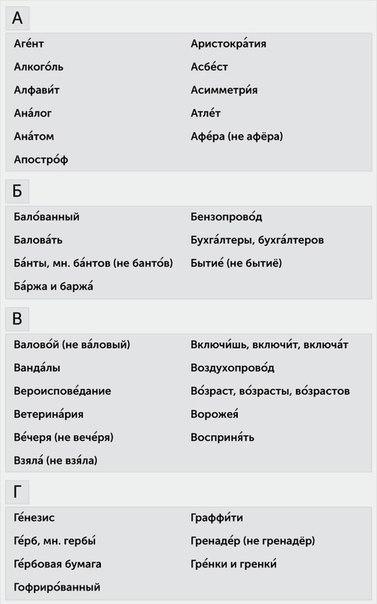 Как ставить ударение правильно и говорить действительно по-русски 0