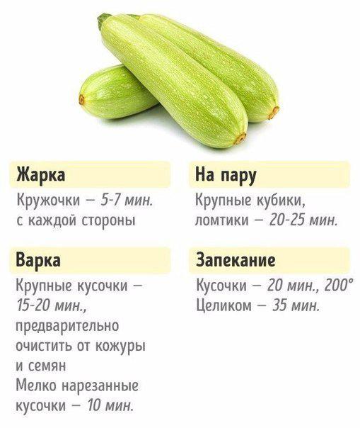 Как готовить овощи правильно и вкусно 1