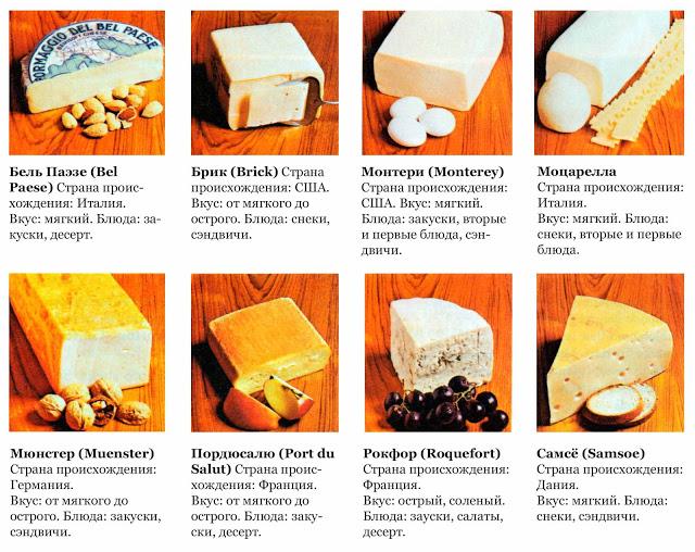 Какие виды сыра как используются в кулинарии 1