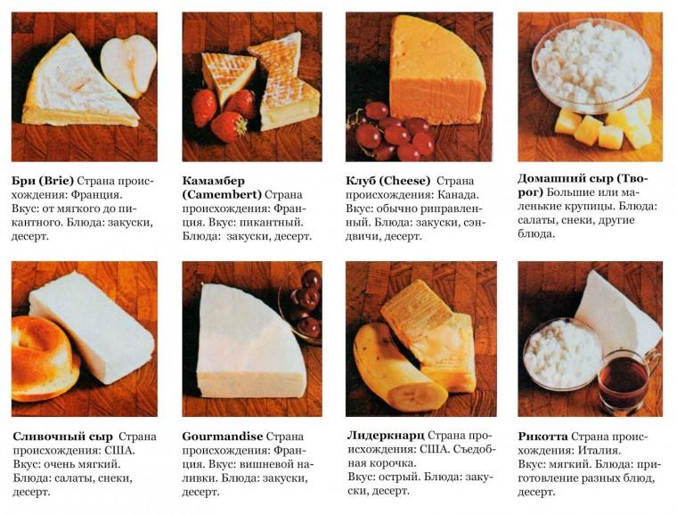 Какие виды сыра как используются в кулинарии 0