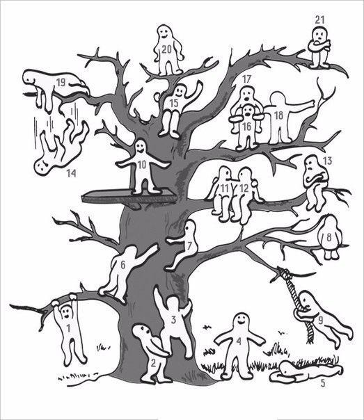 Где вы на этом дереве? 0