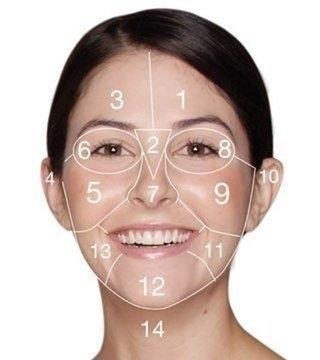 Карта лица 0