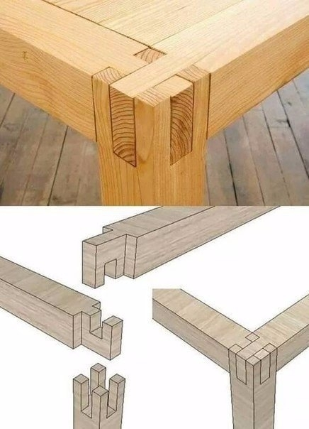 Как сделать ножки для стола без выступающих частей, клея и гвоздей 0