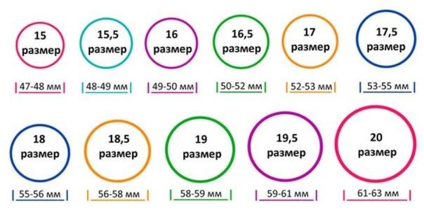 Полезная штука: таблица размеров колец. 0