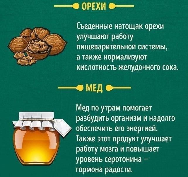 Продукты, которые можно и нельзя есть натощак 0