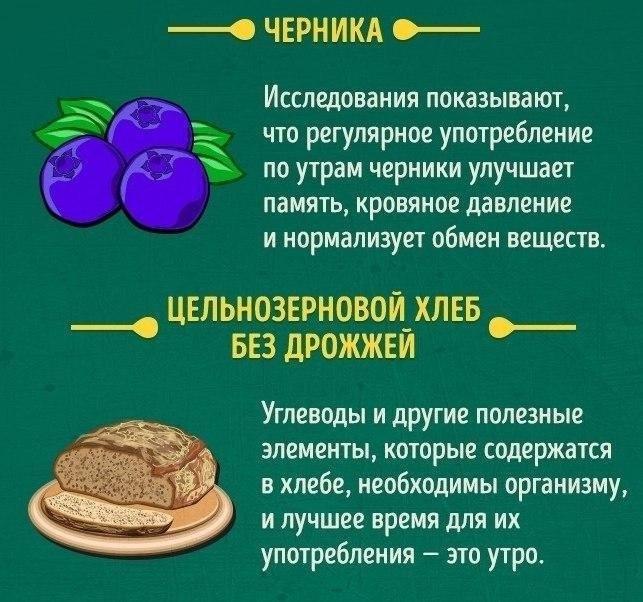 Продукты, которые можно и нельзя есть натощак 1
