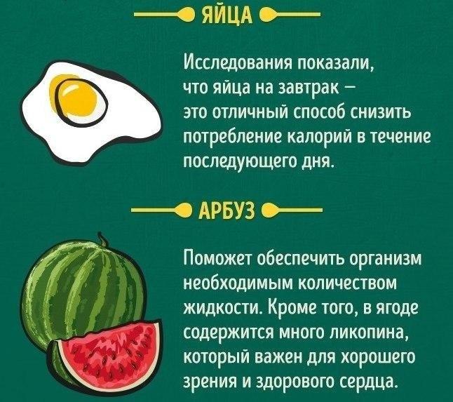 Продукты, которые можно и нельзя есть натощак 2