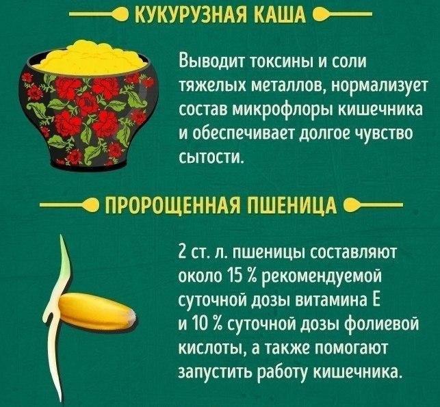 Продукты, которые можно и нельзя есть натощак 3