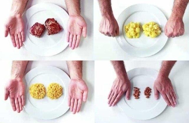 Правильное Похудение Рук.